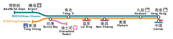 Hong Kong Flughafen Anbindung