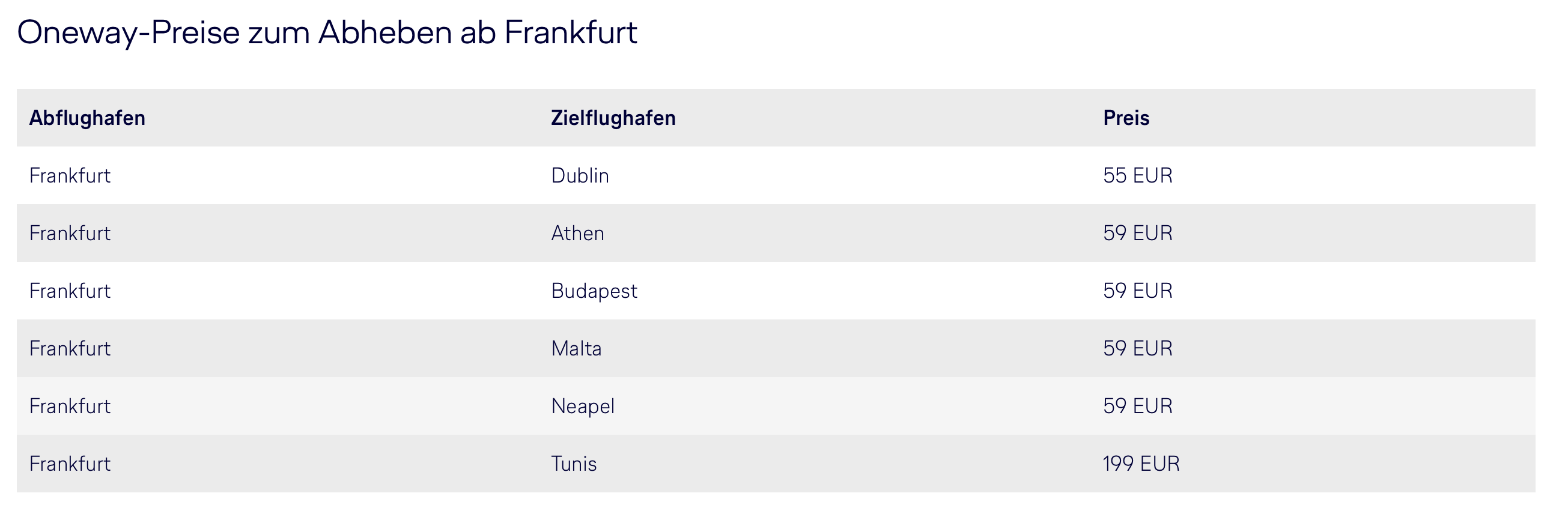 Lufthansa Weekend Sale 12-18 ab Frankfurt