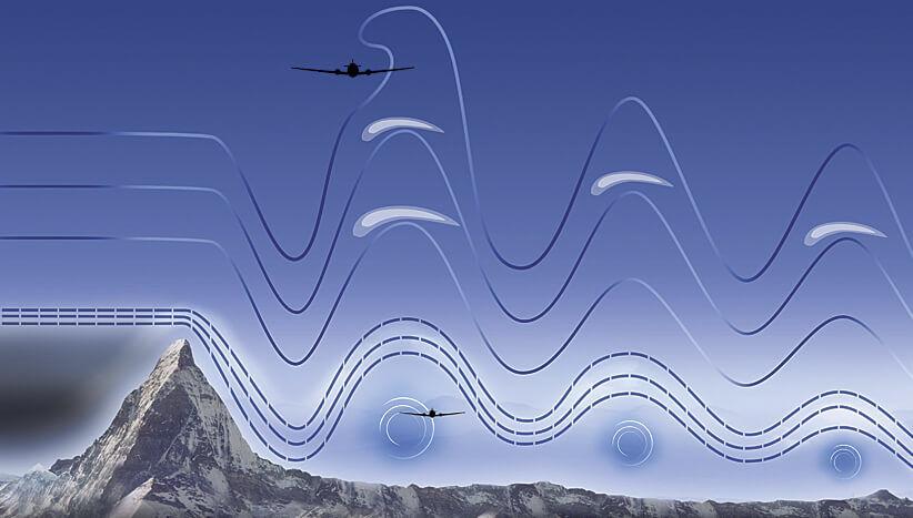 Turbulenzen über Gebirge erklärt