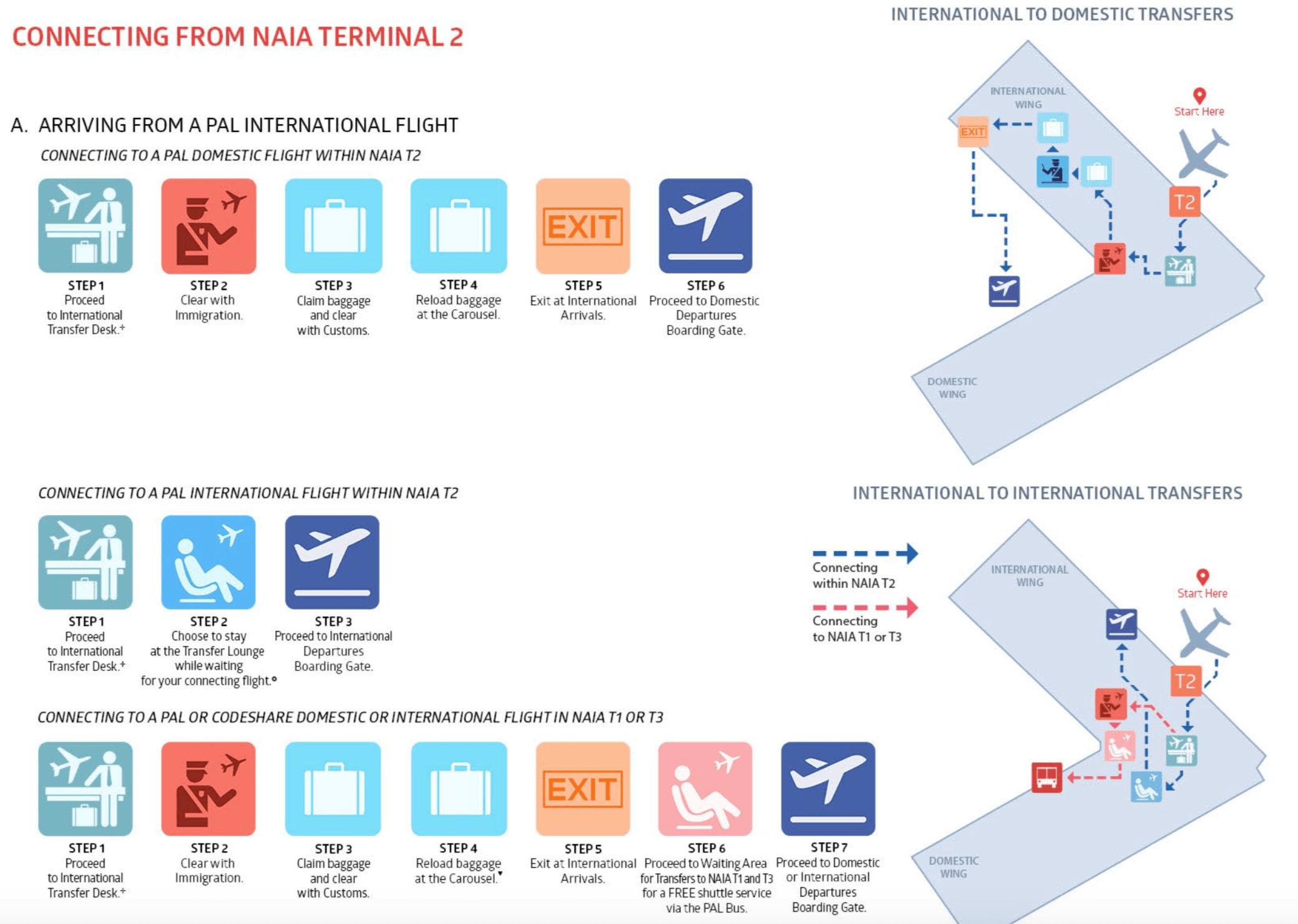 Anschluss vom NAIA Terminal 2