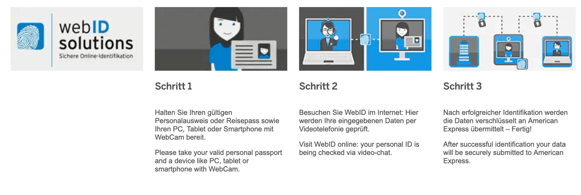 American Express WebID Verifizierung