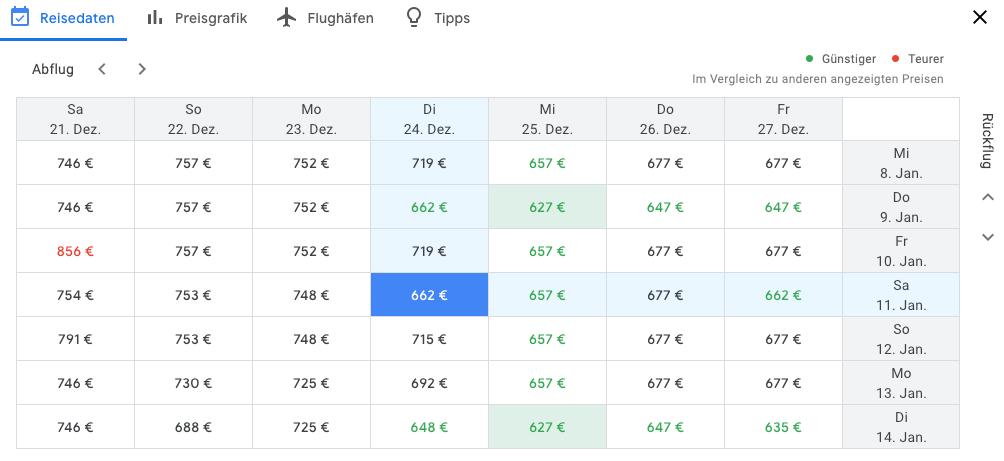 Google Flüge Kalender